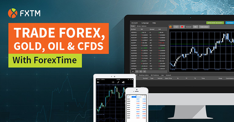 My forextime